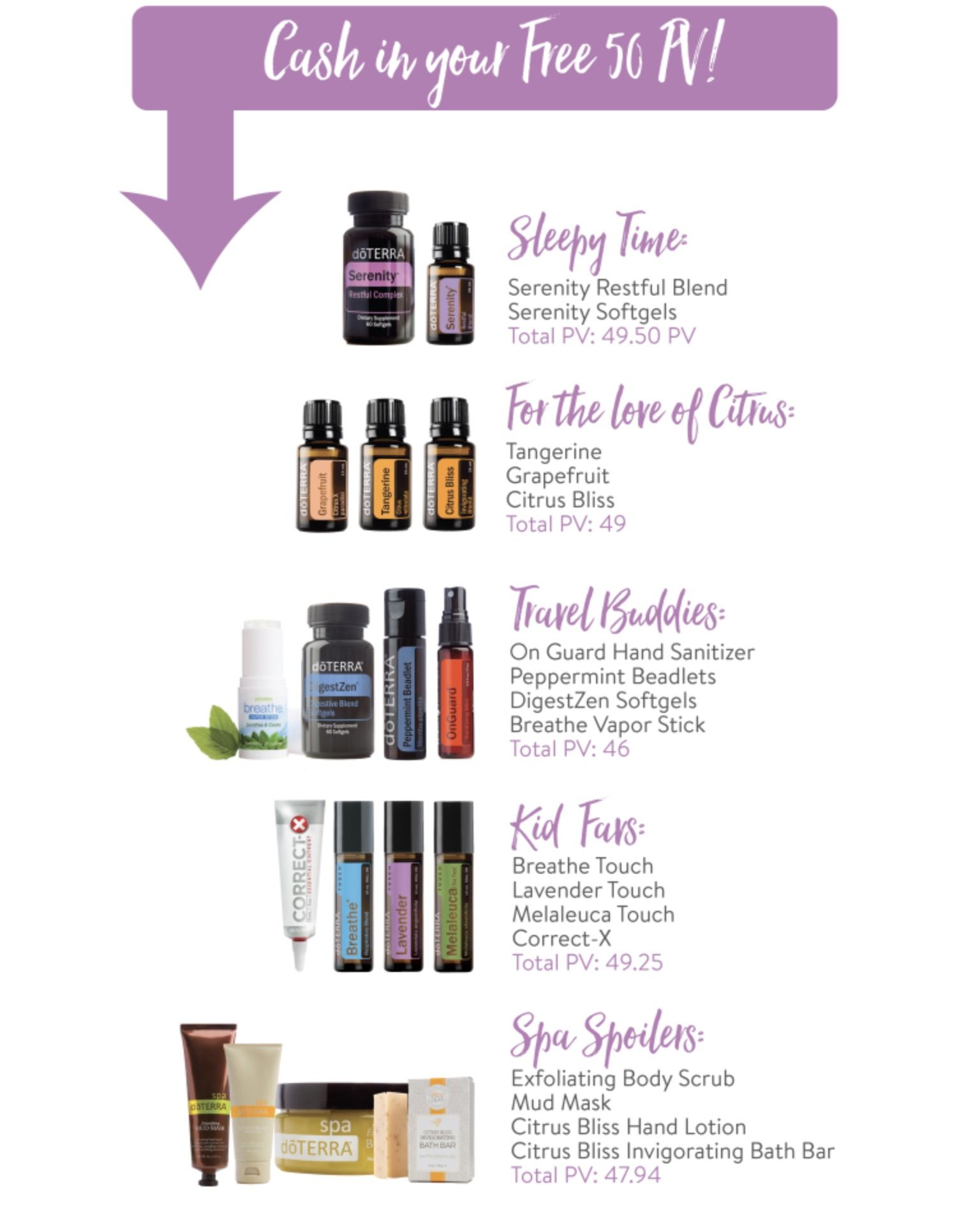 Lrp Ideas Less Than 50 Doterra My Doterra