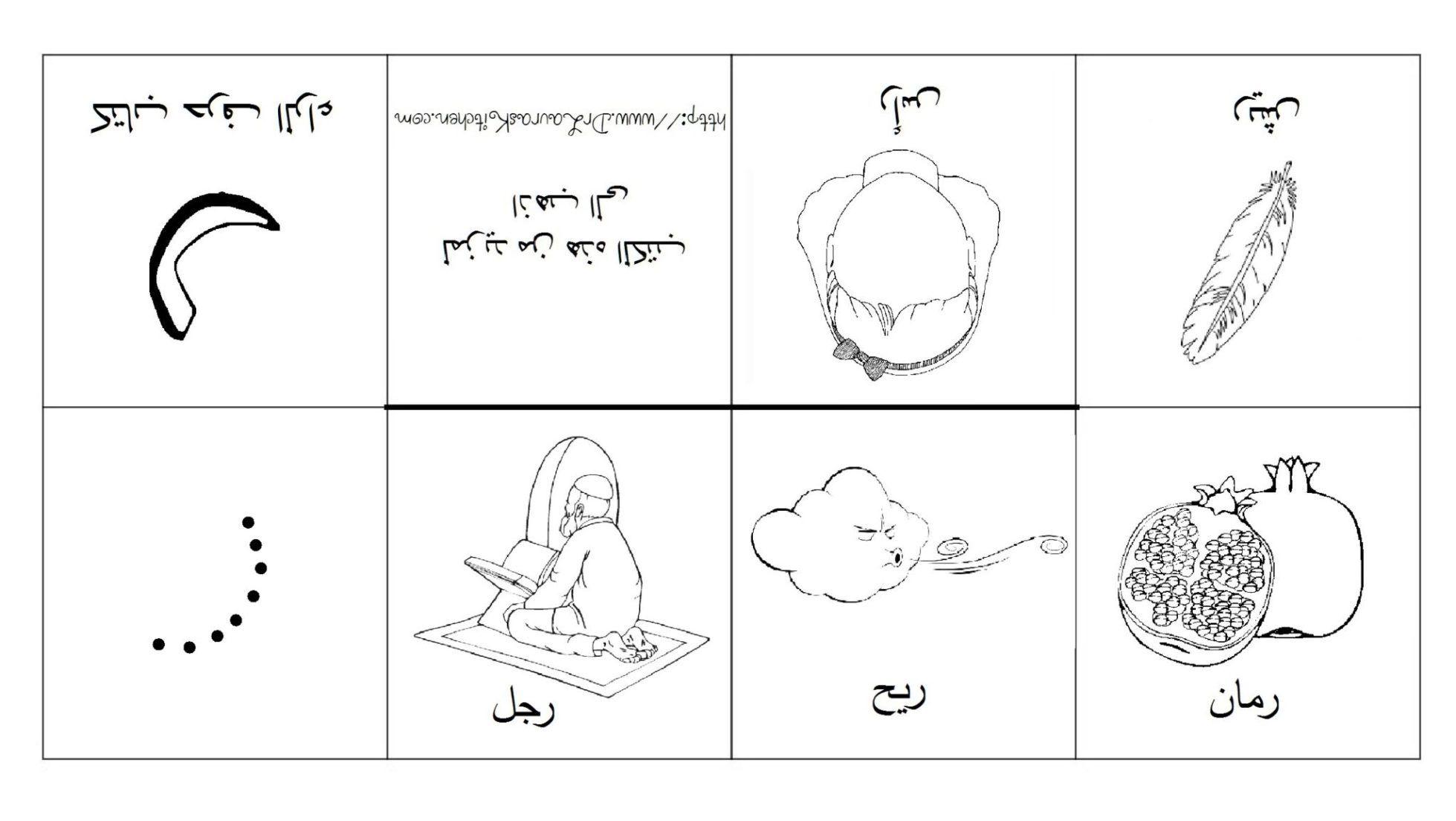 كتاب حرف الراء Alphabet Book Arabic Alphabet Arabic Alphabet For Kids
