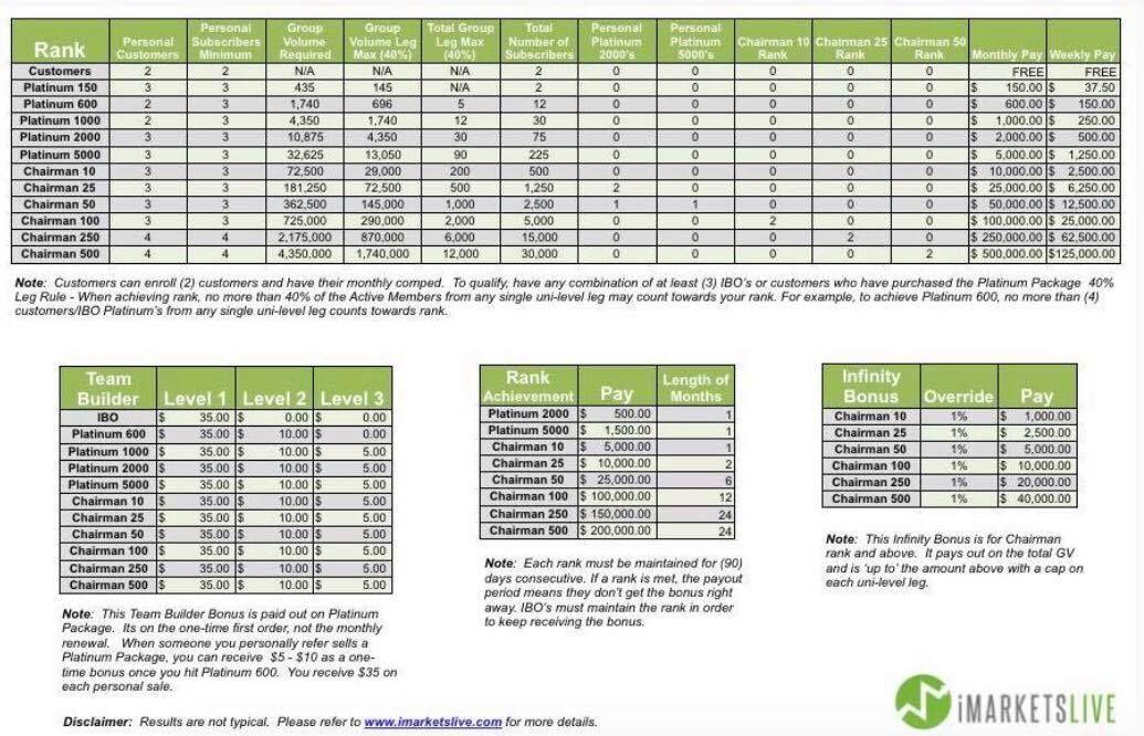 Forex advantage blueprint review