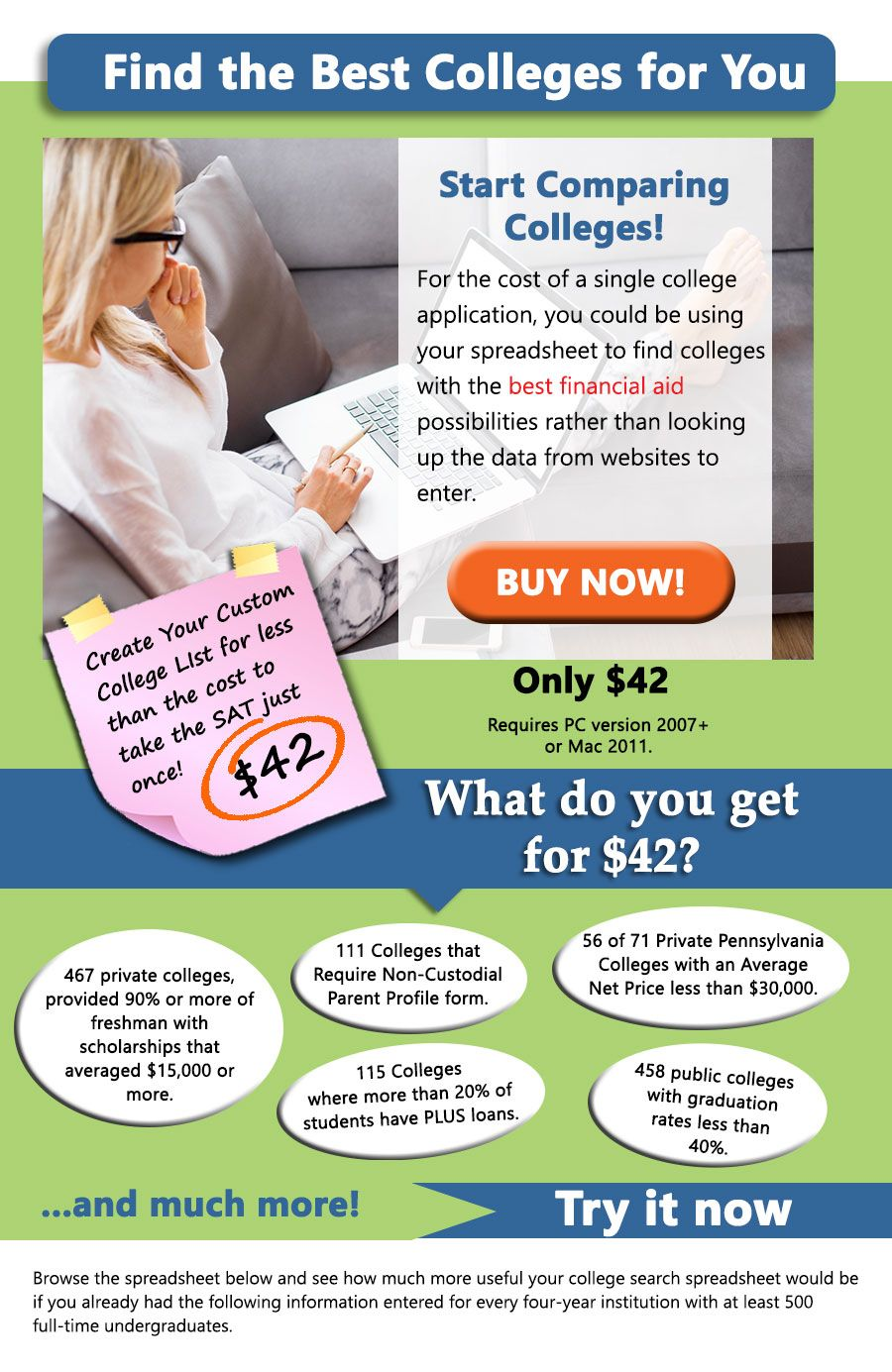Examples Of Essay Proposals Information You Need To Compare College Costs Graduation Rates And Student  Loans Expository Essay Thesis Statement Examples also How To Write A Good Thesis Statement For An Essay What You Need To Compare College Costs  College Admissions  Powerpoint Presentations To Buy