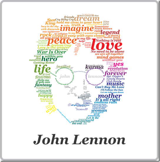 John Lennon Face Typography Typography Portrait Imagine John Lennon Typographic Portrait