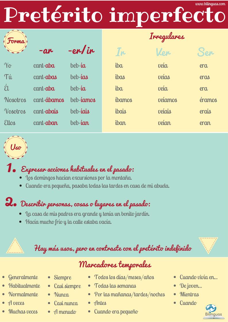 Pretérito Imperfecto Otro Tiempo De Pasado Conoces Su Forma Y Usos Tiene Princi Pretérito Imperfecto Ejercicios Para Aprender Español Gramática Del Español