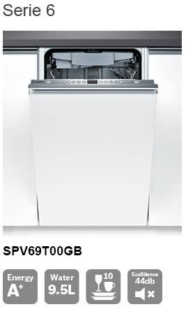 Make the most of your space with Bosch slimline dishwashers ...