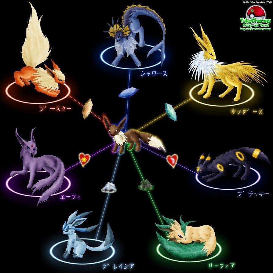 Eevee evolution chart by stellarwindviantart on deviantart pokemon evolutions also rh pinterest