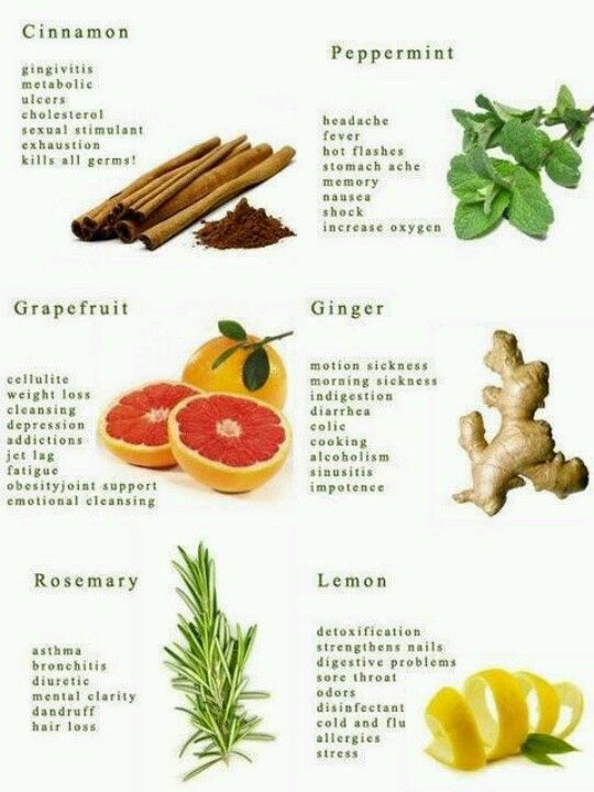 Natural remedies for commonly found ingredients