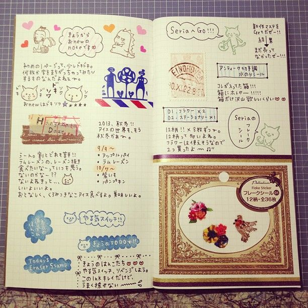 Travel Journal Ideas And Inspiration Techniques For Keeping An Art