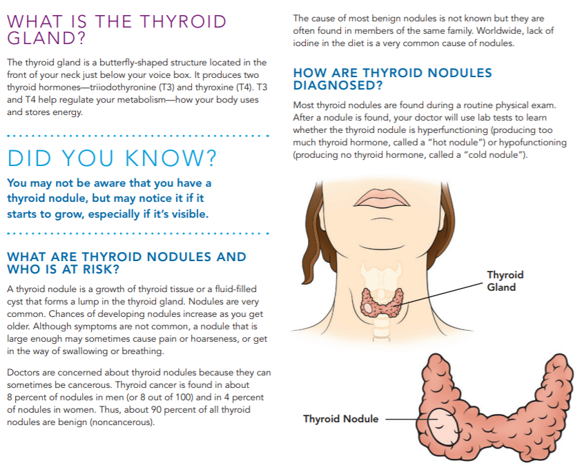 90 Of All Thyroid Nodules Are Non Cancerous But It Is Important