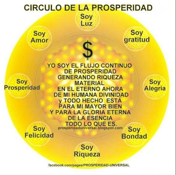 Circulo de la prosperidad afirmaciones y decretos - Feng shui para la prosperidad ...