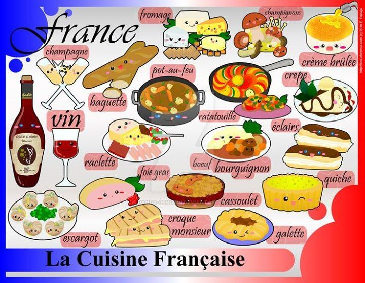 Miam Miam That S Yum In French Just Love The French Cuisine With All Its Intricate Flavors Which Of These Is Your French Food Teaching French Learn French