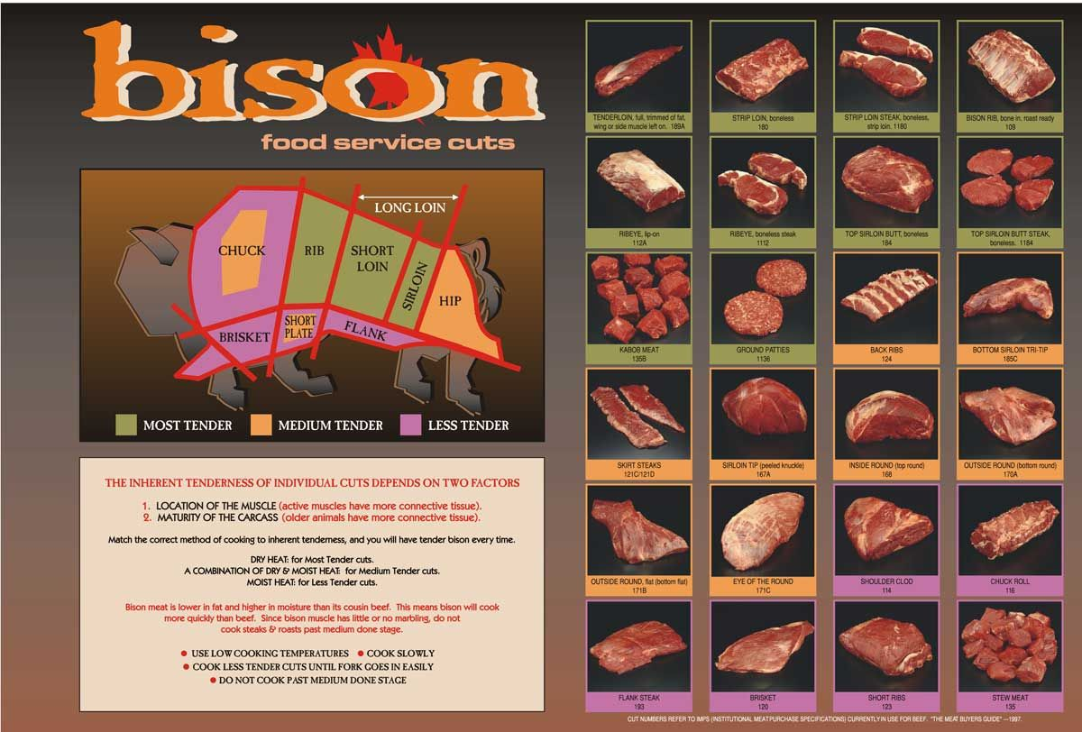 buy bison meat turtle valley bison ranch my kitchen wish list