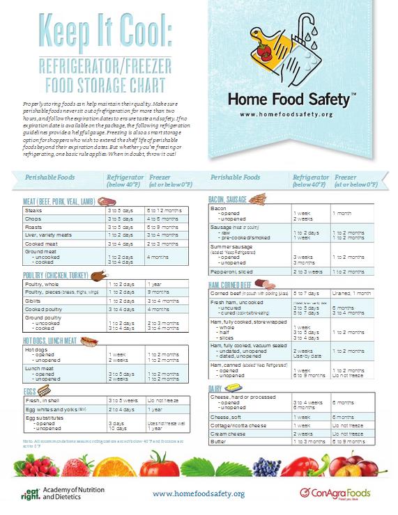 Keep It Cool Storage Chart Freezer Food Storage Food Safety Food Store