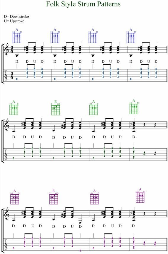 Guitar Rhythm Strum Patterns GUITAR TABS STRUMMING PATTERNS Free Awesome Strum Patterns