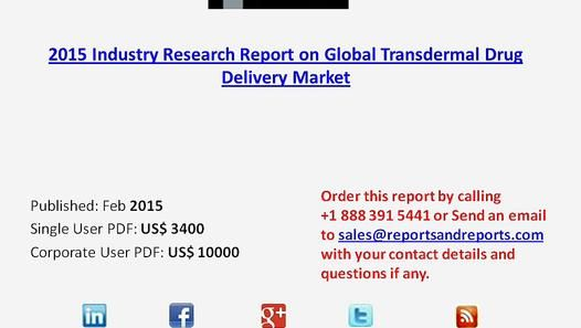 Global Transdermal Drug Delivery Market Analysis And Forecasts