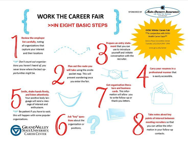 Image result for smart business casual attire for career fairs - what to ask at a job fair