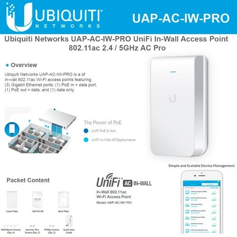 Ubiquiti Networks Unifi Ac In Wall Uap Ac Iw Pro 802 11ac Dual Band Access Point Unifi Ac Pro Dual Band Networking Technology