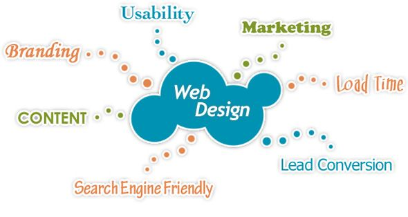 Asp Net C Enterprise Web Systems From Novice To Expert Web Development Company Marketing Skills Business Communication Skills
