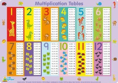 Tablas de multiplicar 10  IMAGEN EDUCATIVA  Pinterest  Tablas