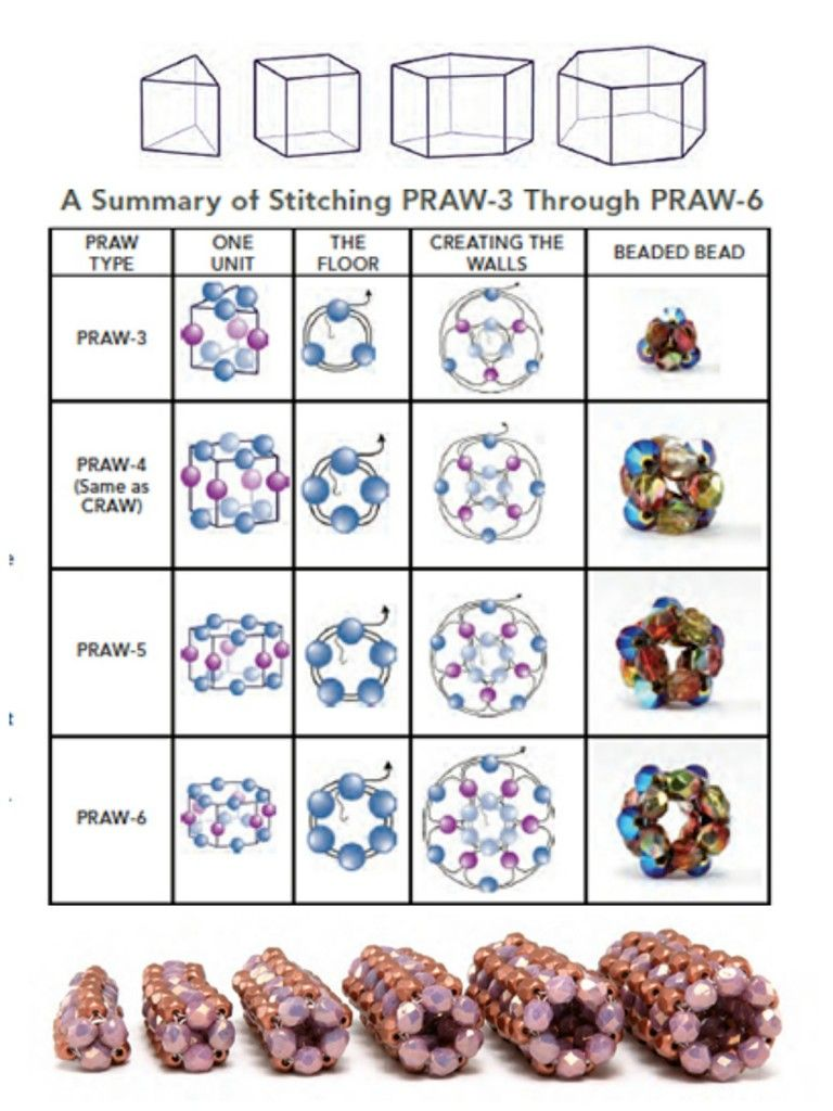 Prismatic Right Angle Weave (PRAW) illustrations and sample beadwork