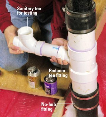 How to run drain and vent lines plumbing drains for How to run a sewer line