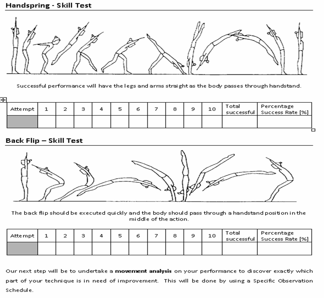 Conditioning Sheets For Gymnasts