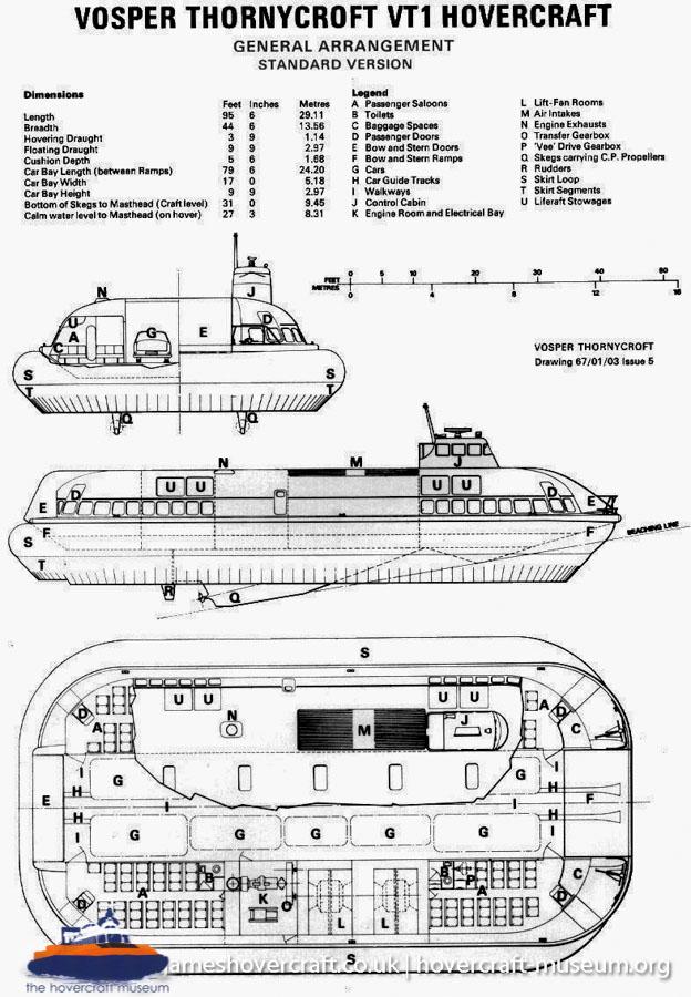 Vosper Thornycroft Vt1 Diagrams Jameshovercraft Co Uk Diagram Website Design Video Capture