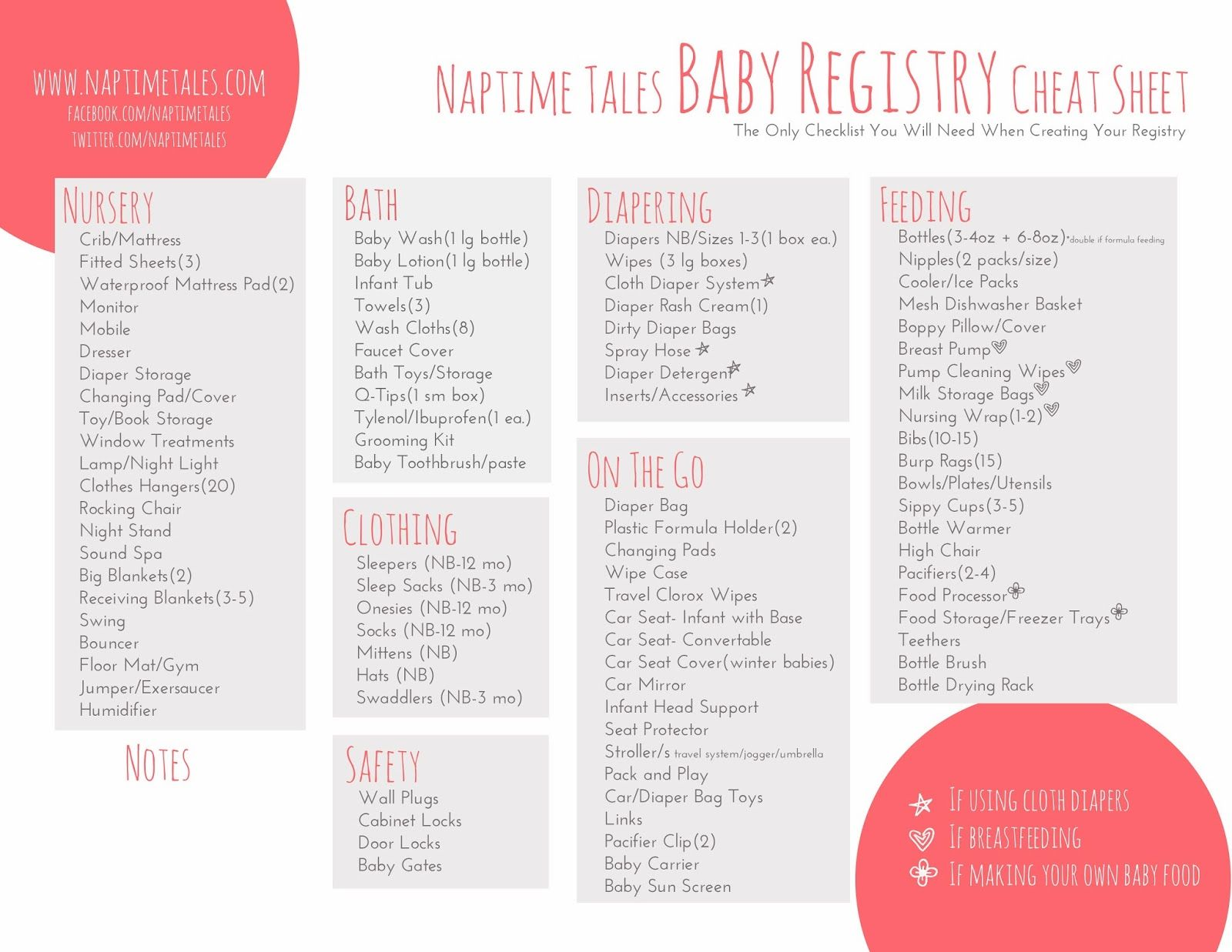 Baby registry list PRINTABLE! Everything you need from ...