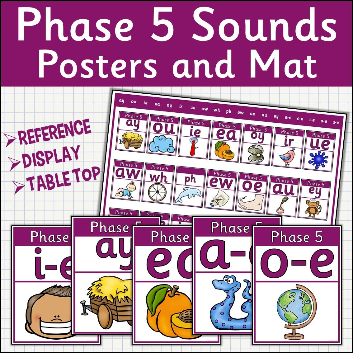 Phase 5 Sounds Posters And Mat