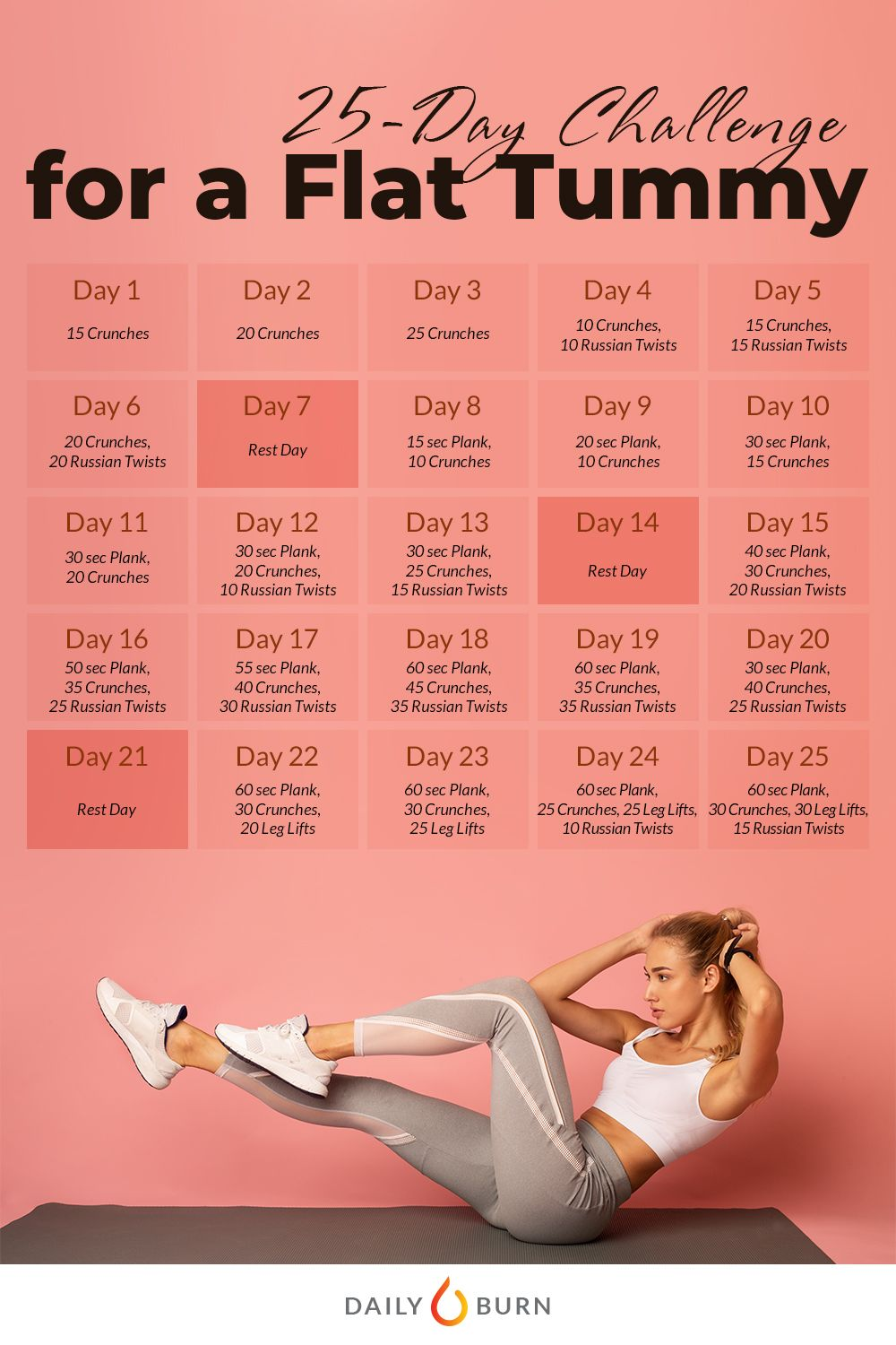 25 Day Challenge for a Flat Tummy
