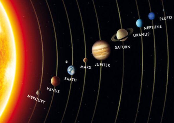 Imagenes De Todos Los Planetas Con Sus Nombres Planetas Del Sistema Solar Sistema Solar Para Imprimir Sistema Solar