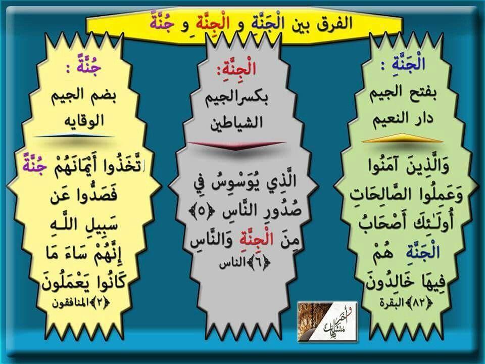 Pin By Samah Safwat On لغويات Arabic Language Arabic Langauge Teach Arabic