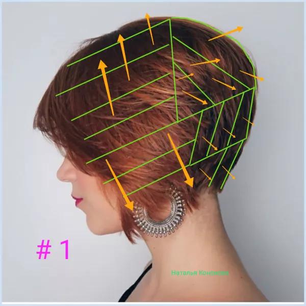 Как постричься женщинам 50+. Часть 68 » Modhairs.ru в 2020 ...