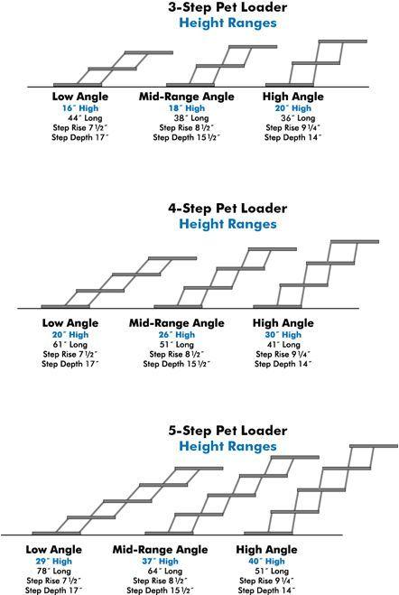 Pet Loader Steps Height Ranges Dog Stairs Dog Steps Pet Ramp