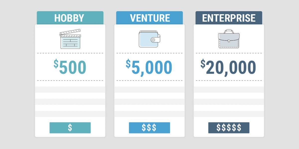 Affordable Web Design Packages Web Design Packages Affordable Web Design Web Design