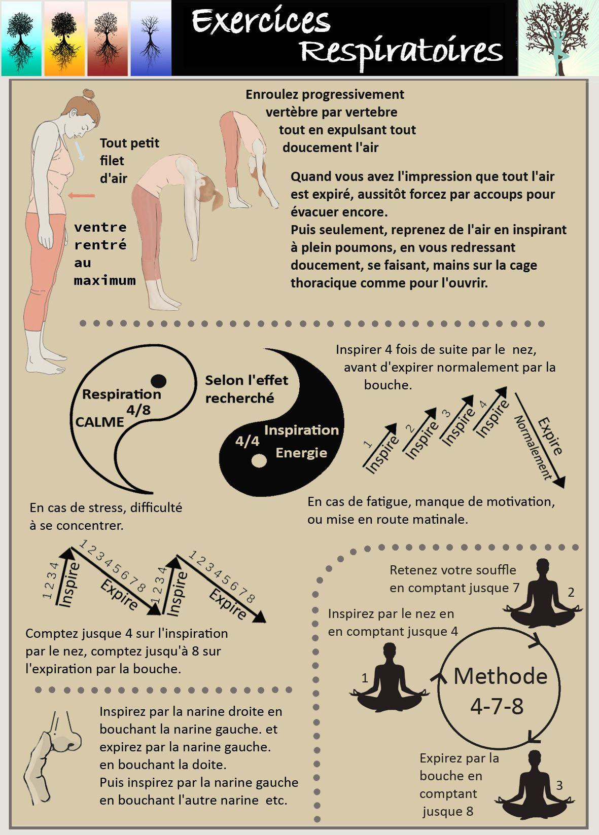 Comprendre Et Gerer Le Stress Bien Etre Sante Relaxation Massage Stress Shiatsu Qi Exercices Respiratoires Exercice Relaxation Relaxation Sophrologie