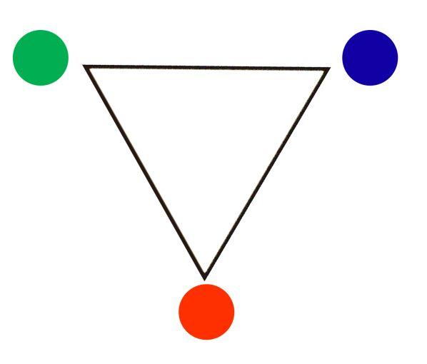 Teoría del Color El Círculo Cromático en 2020 Circulo