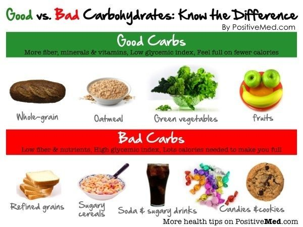 Learning the difference between good and bad carbs is essential to not all carbohydrates are evil in fact many carbohydrates have extensive health benefits for us more details about a healthy carbohydrates diet ccuart Images