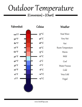 Figure out the weather and temperature outside with this barometer for converting farenheit to celsius degrees free download print also rh pinterest