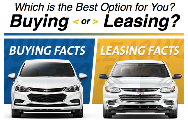 car lease compare