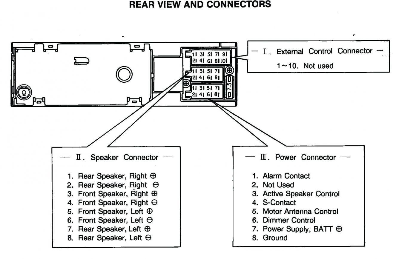 17  Bmw E36 M3 Engine Wiring Diagram - Engine Diagram