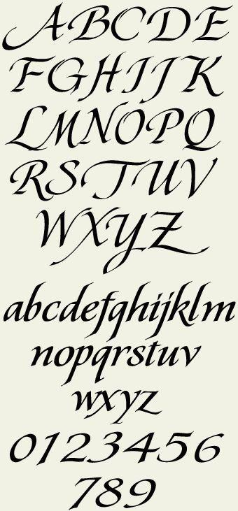 Letras Para Tatuajes De Nombres Letras Para Tatuajes Fuentes De Letras Estilos De Letras