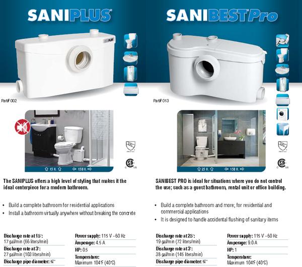 SaniFlo SaniPLUS Vs SaniBEST Comparison Brochure