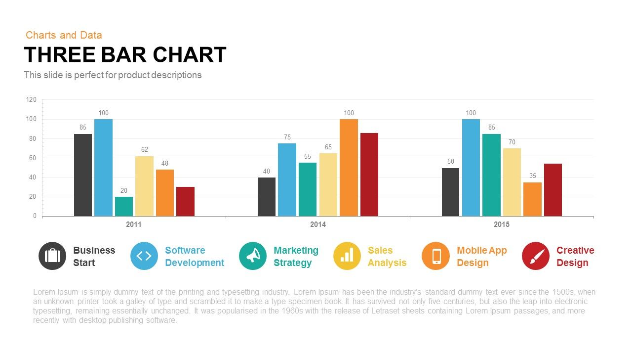 three bar chart powerpoint and keynote template ideas pinterest