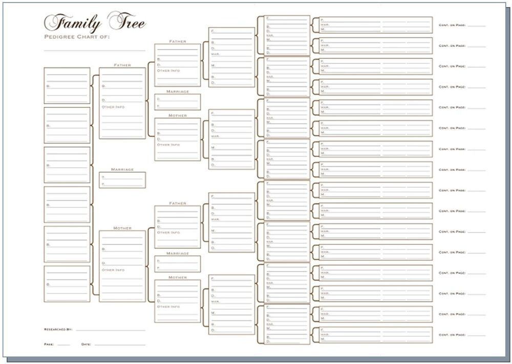 10 Generation Family Tree Template Excel High Class A3 Six