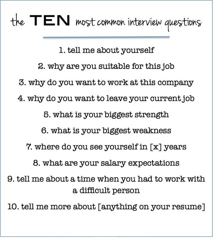 Ten Most Common Interview Questions Interview Questions