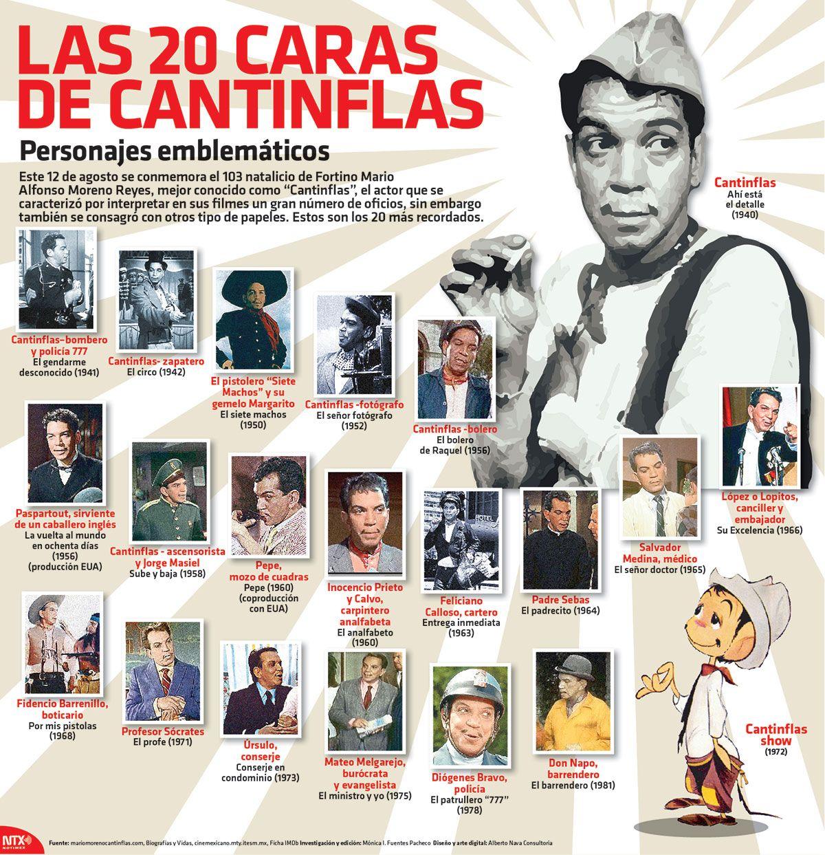 Este 12 de agosto se conmemoró el 103 natalicio de Fortino Mario Alfonso Moreno Reyes,
