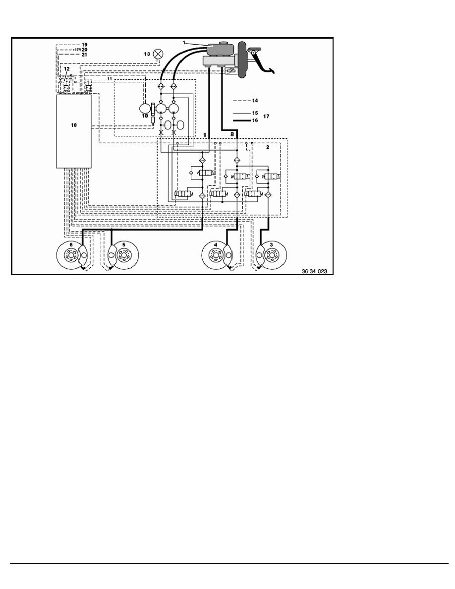 Bmw r1150r electrical wiring diagram