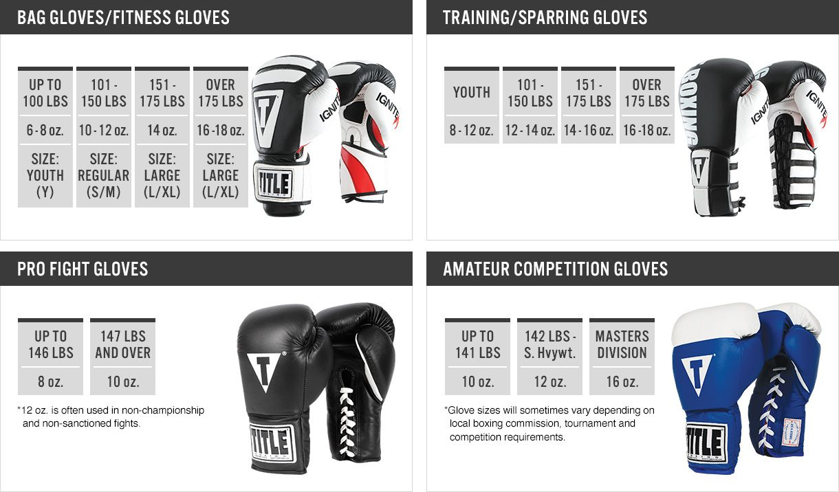 Boxing glove size chart boxing gloves sparring gloves