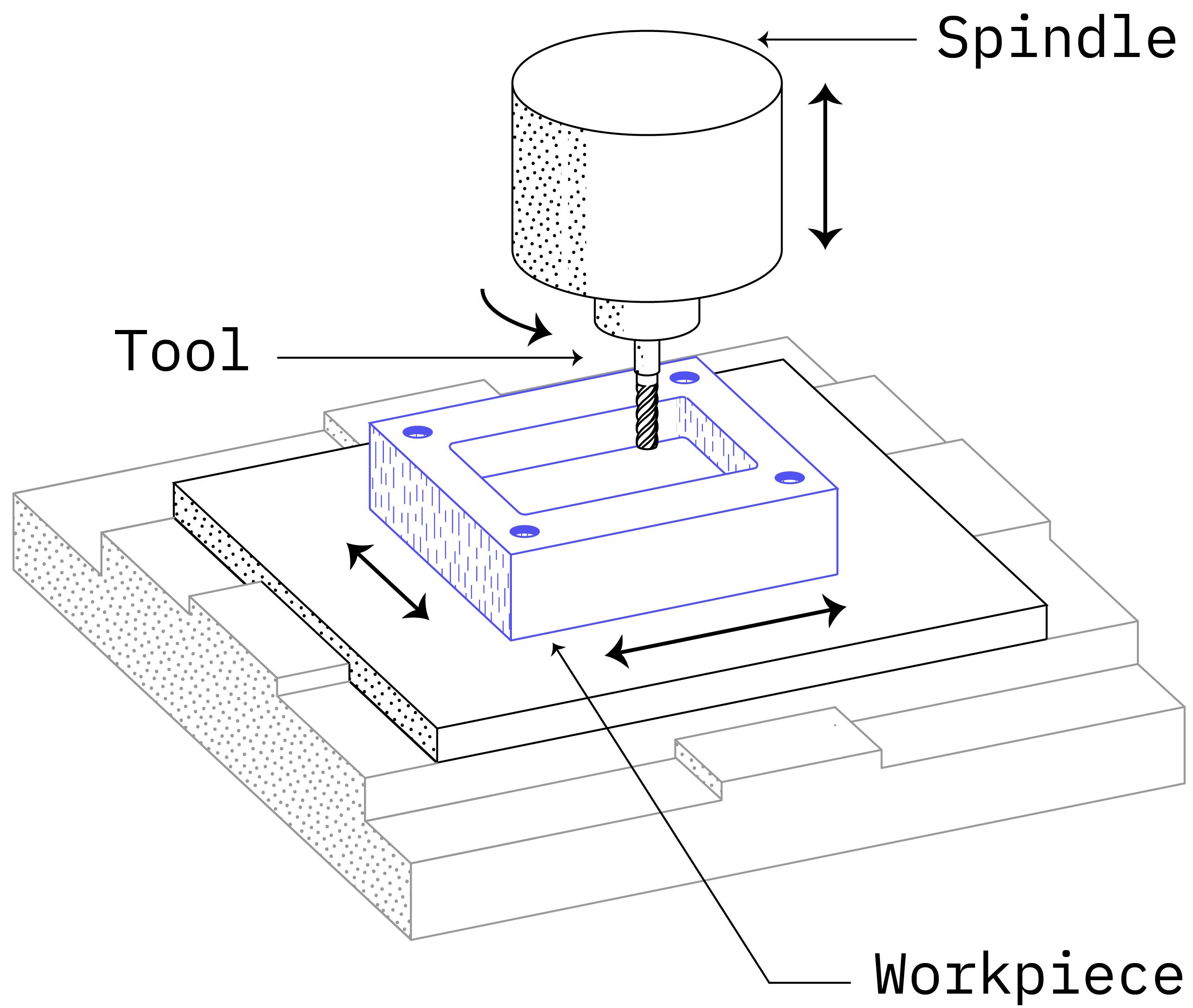 Unique Define Pictorial Drawing Diagram Wiringdiagram