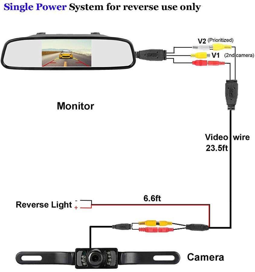 17 Car Reverse Camera Wiring Diagramcar Reverse Camera Wiring Diagram Car Diagram Wiringg Reverse Camera For Car Backup Camera Installation Rv Backup Camera