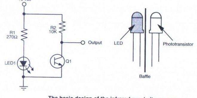 Um sensor de proximidade é um sensor que tem a capacidade
